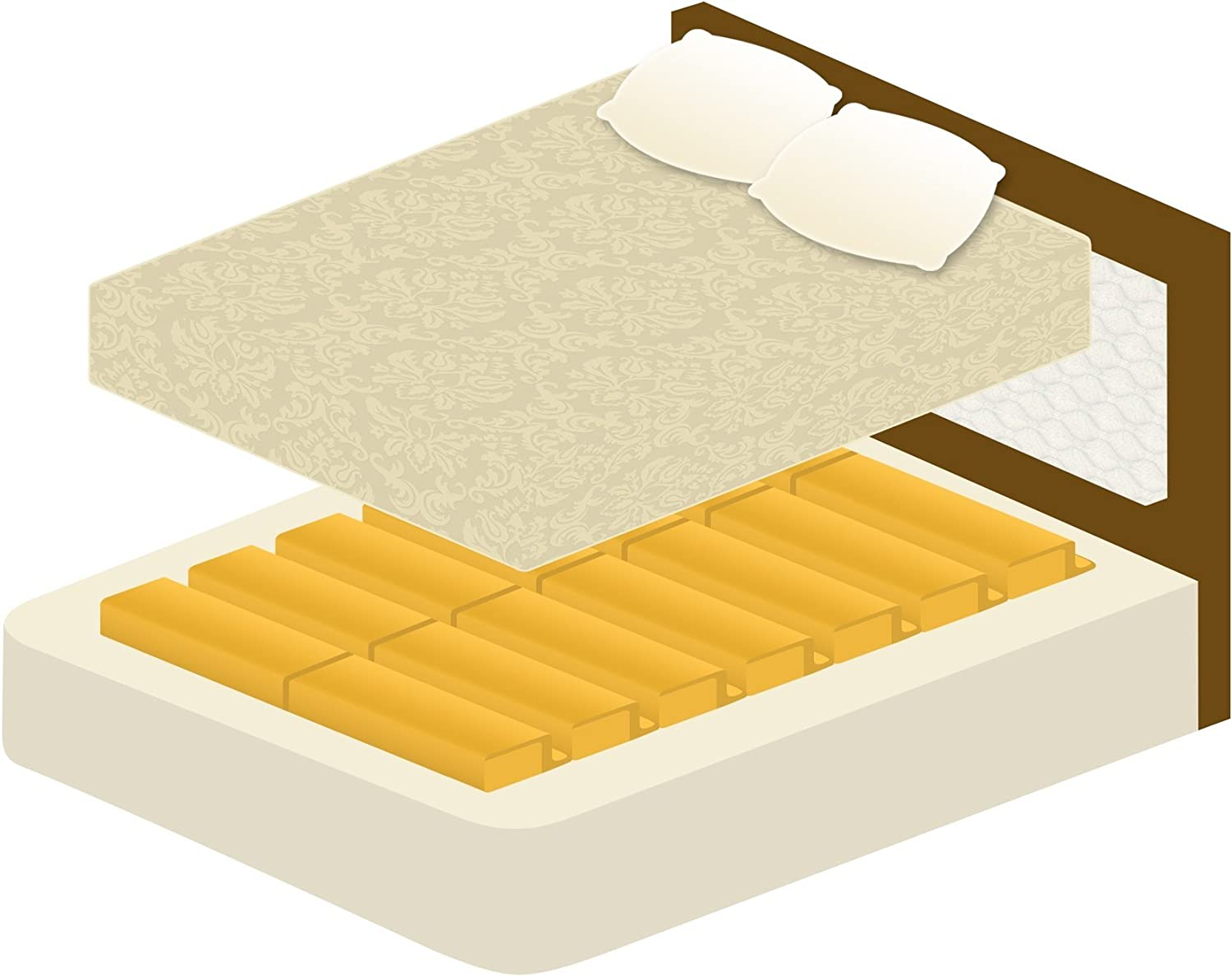 Amazon.com: Under Mattress Support   Fix Your Sagging Mattress With Mattress  Helper No Sag Firmer Solution   Single Side Coverage (Queen): Home U0026 Kitchen