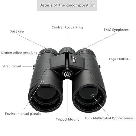 Diagram of parts of binoculars application wiring diagram amazon com obosoe 12x42 binoculars waterproof professional rh amazon com binocular magnification explained binoculars numbers explained ccuart Gallery