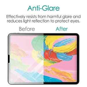 ELECOM-Japan Brand- Paper-Feel Screen Protector Compatible with iPad Pro 12.9 inch (2018) / Drawing, Anti Glare, Scratch Resistant/Smooth Type, TB-A18LFLAPLL-W (Color: Smooth Type, Tamaño: C:12.9 inches)
