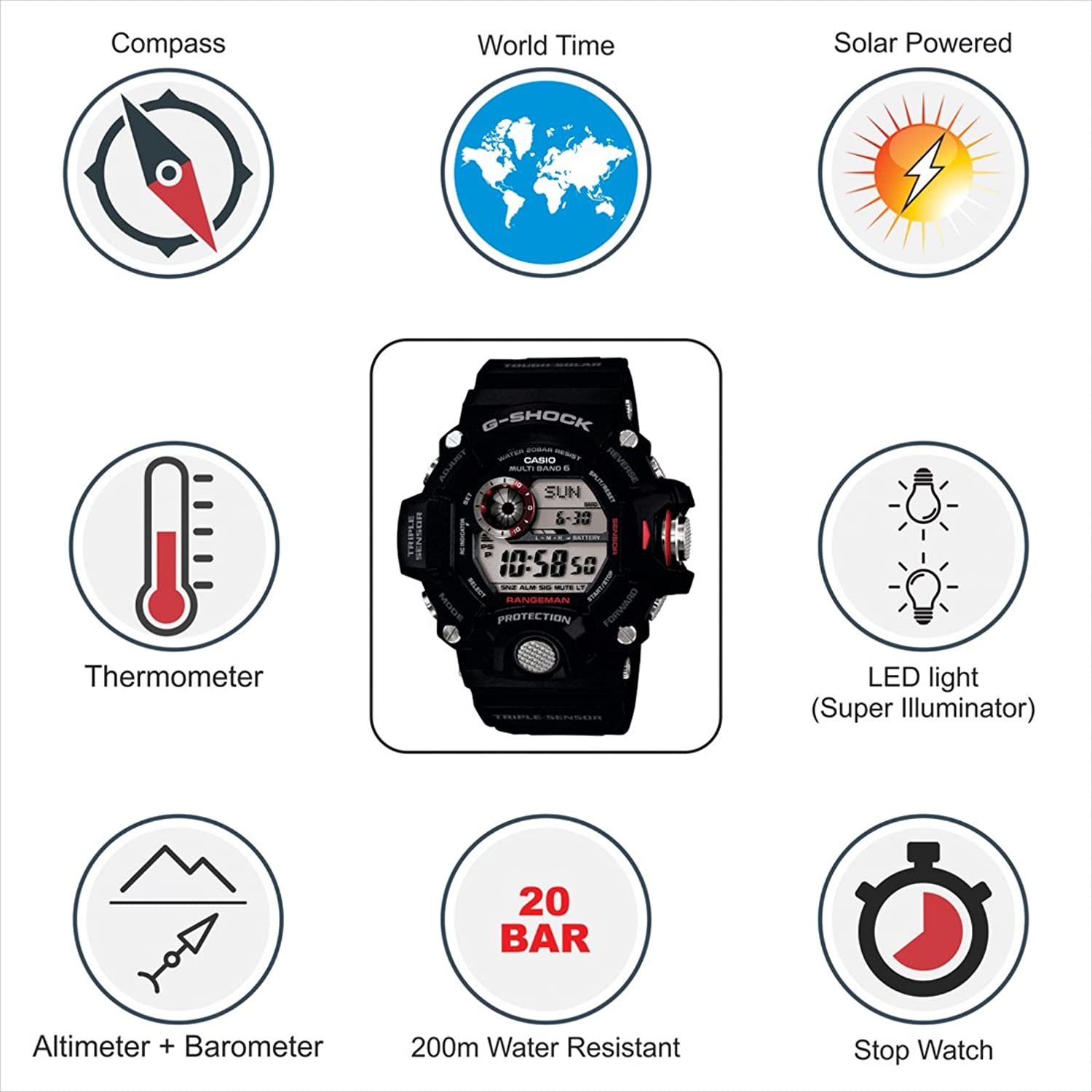 Buy casio g shock digital grey dial mens watch gw 9400 1dr g485 buy casio g shock digital grey dial mens watch gw 9400 1dr g485 online at low prices in india amazon fandeluxe Choice Image