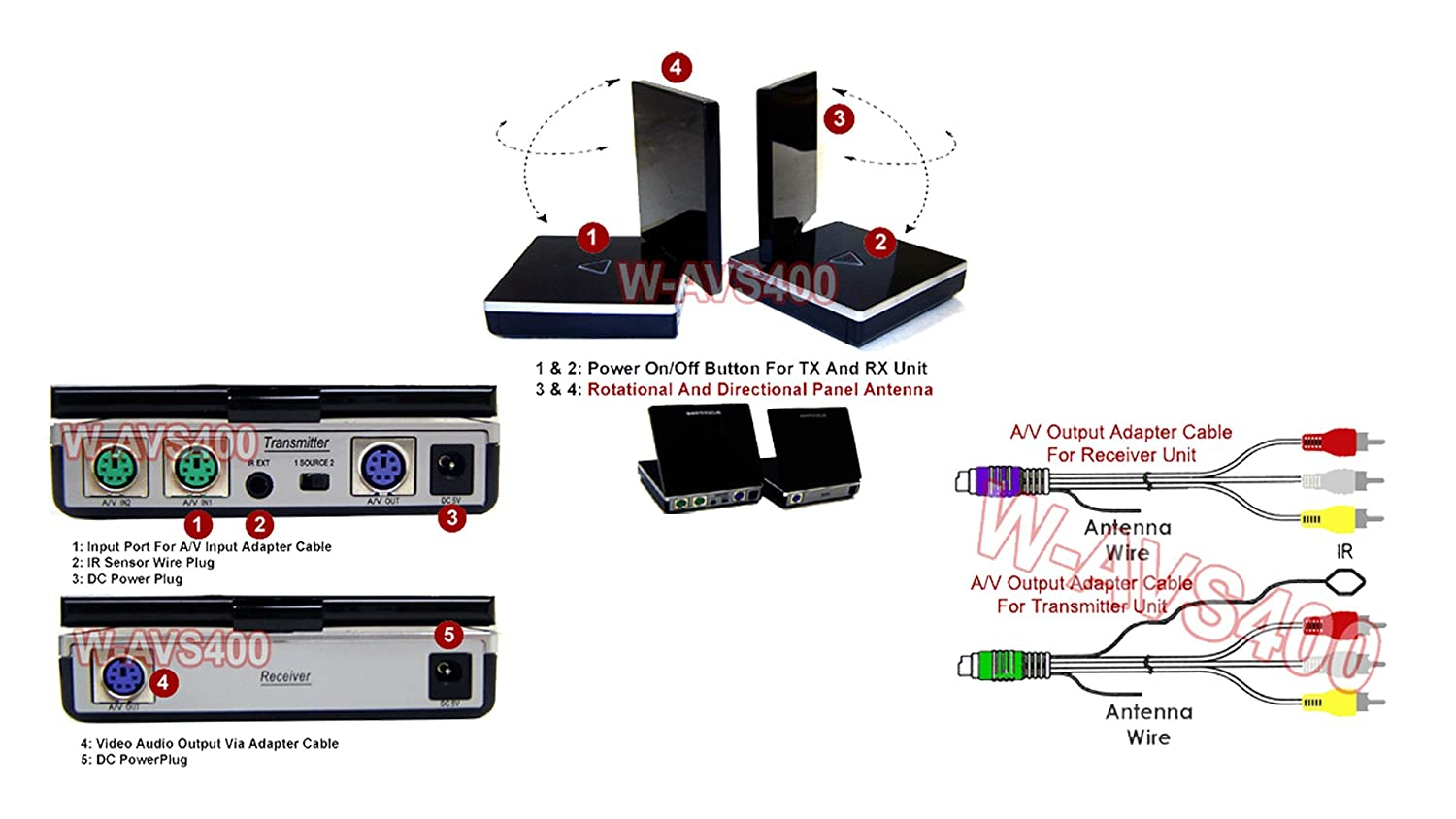 Wireless Coax Cable Tv Tuner System With Ir Remote Introduction To Catv Twoway Extender Home Audio Theater