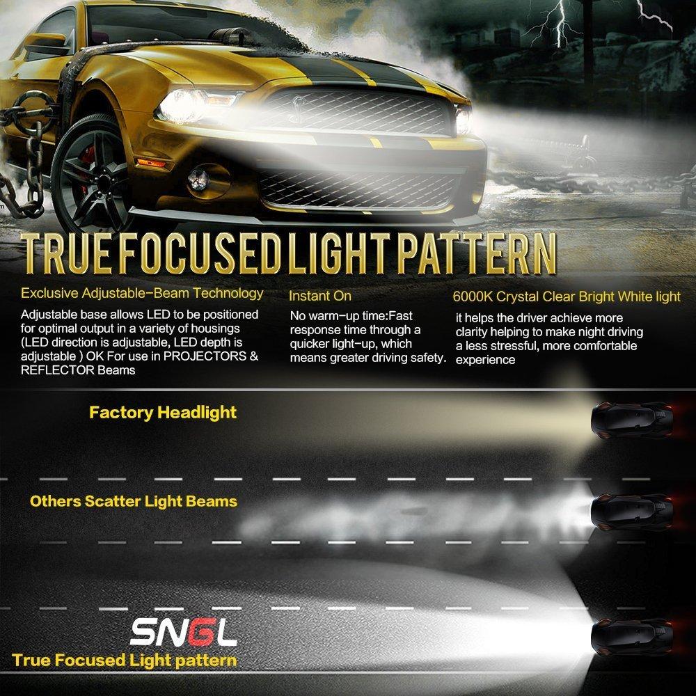 Amazon Com Sngl Super Bright Led Headlight Conversion Kit