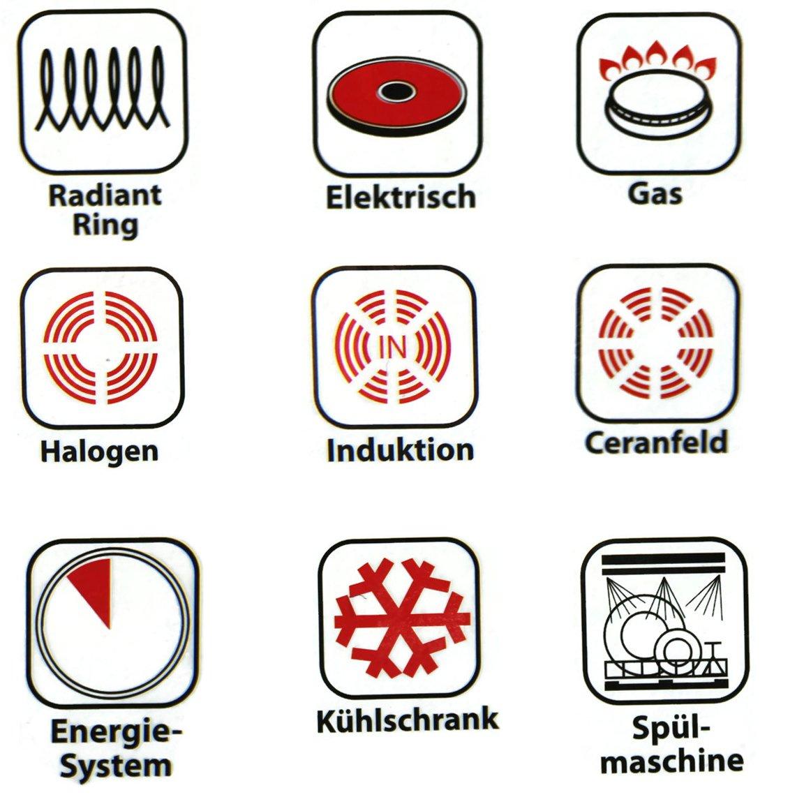 Gemütlich Energiesystem Symbole Galerie - Elektrische Schaltplan ...