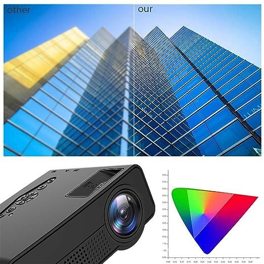 ZMM S280 Mini proyector 1080P 1800 Lumen portátil LCD LED ...
