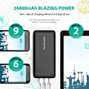 Portable Charger RAVPower 26800 Battery Packs 26800mAh Total 5.5A Output 3-Port Power Bank (2A Input, iSmart 2.0 USB Power Pack) Portable Battery Charger for iPhone, iPad, and other Smart Devices