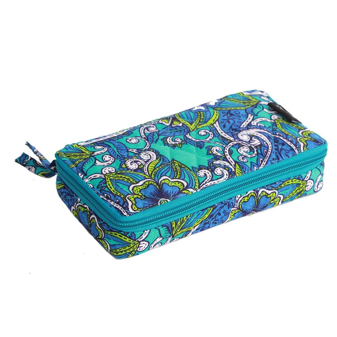 Pill Organizer case Box,7 Days Round Vitamin Organizer Box (Blue)