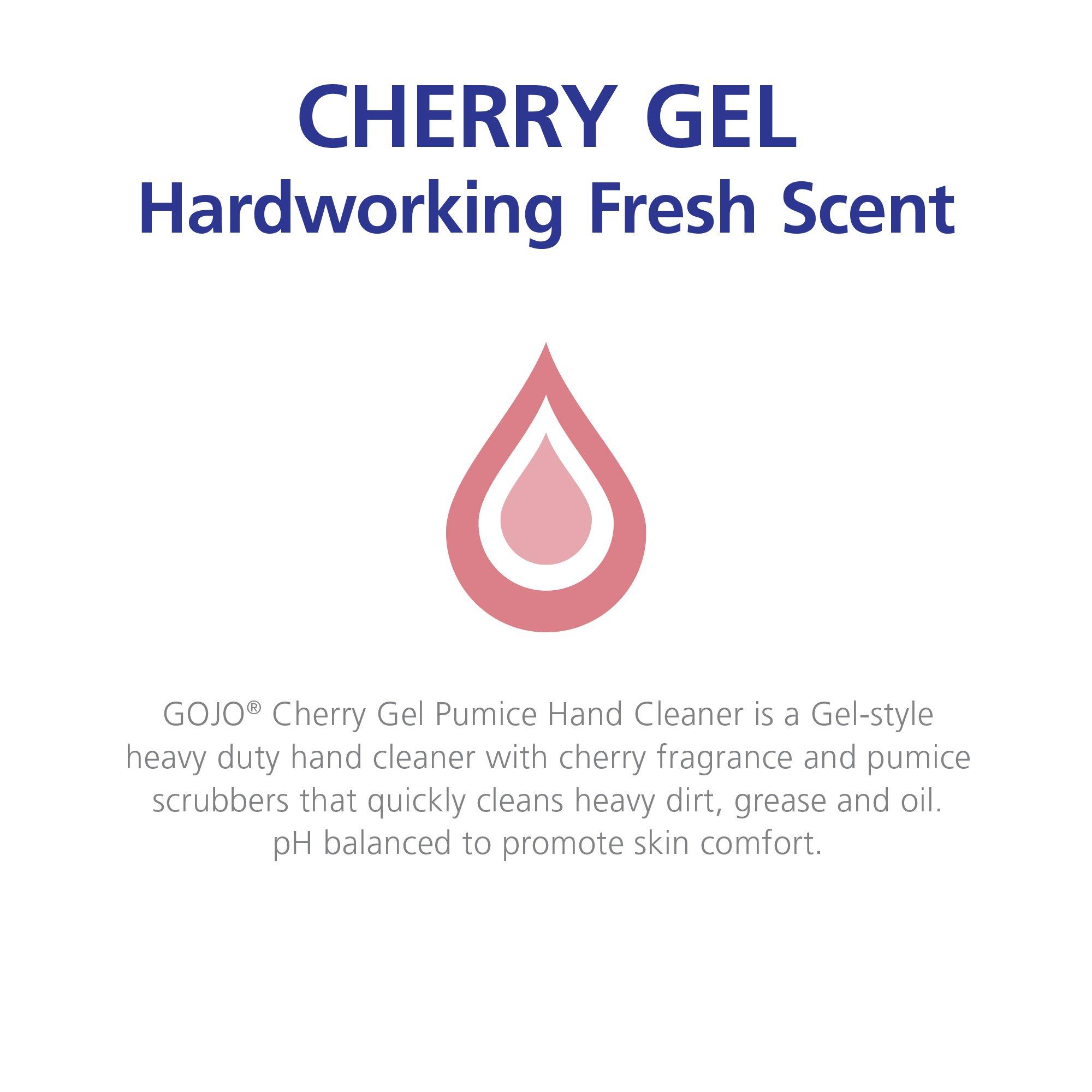 GOJO Cherry Gel Pumice Hand Cleaner, Cherry Fragrance, PRO TDX Starter Kit, 1-2000 mL Hand Cleaner Refill + 1 – GOJO PRO TDX Push Style Dispenser - 7290-D2 by Gojo (Image #3)