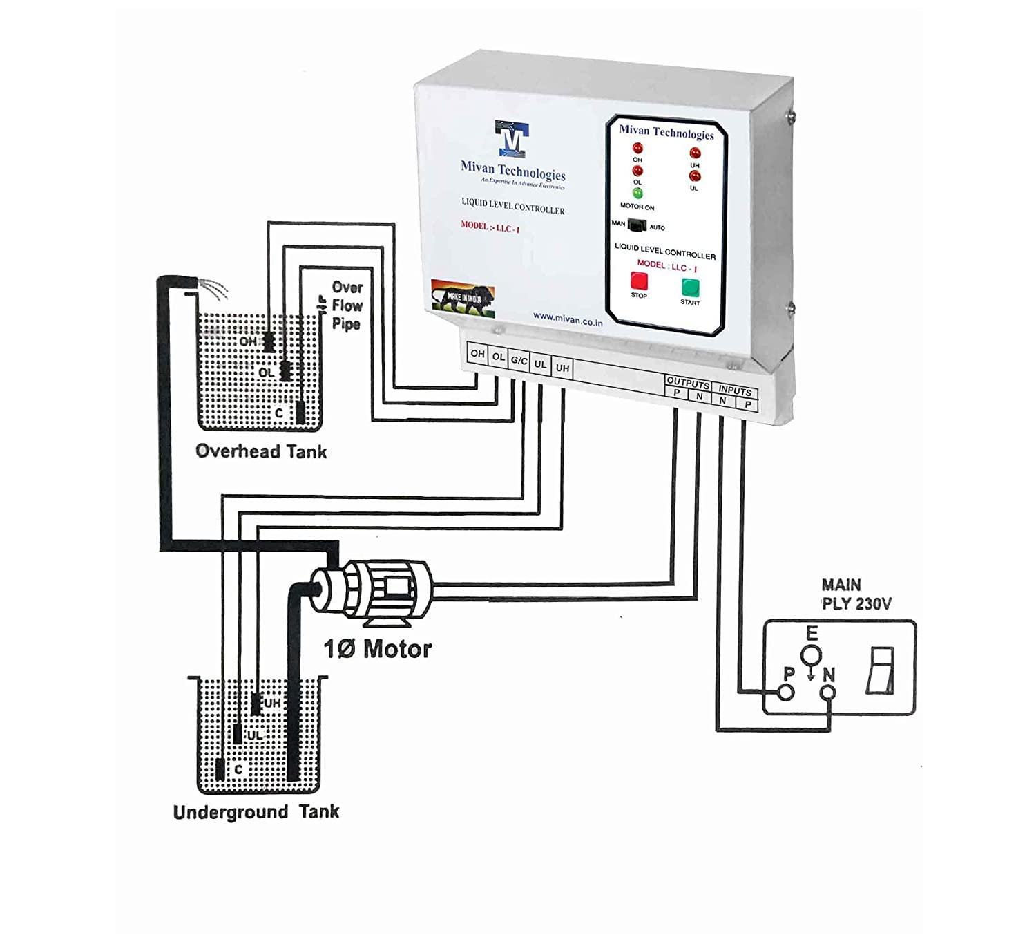 Mivan Technologies Fully Automatic Water Level Controller Pid Wiring Diagram 230v Indicators For Up Down Tank With 6 Sensors Suitable Motor Upto 5hp Supply 230vac