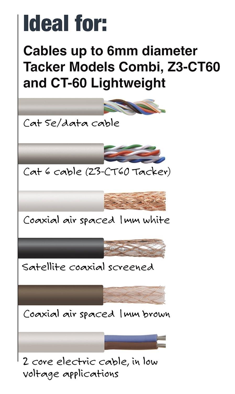 Tacwise 0355 - Paquete de 5 cajas de 1000 unidades de grapas para cables galvanizadas y de puntas divergentes CT-60/12 mm: Amazon.es: Bricolaje y ...