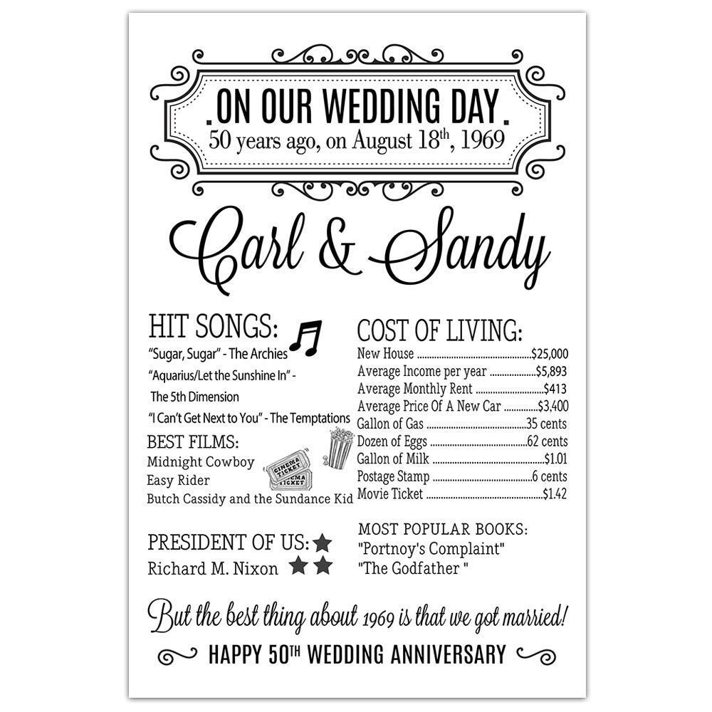 """Great for pictures Wedding or Anniversary banner /""""THE STORY OF US/"""" Hand made"""