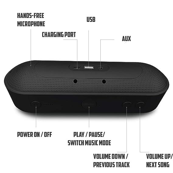 2BOOM Wireless Bluetooth Pill Speaker BT422, Portable, Built-in Microphone,  Lightweight, Aux-in, FM Radio, USB Input, Loud Sound, Rich Bass - Black