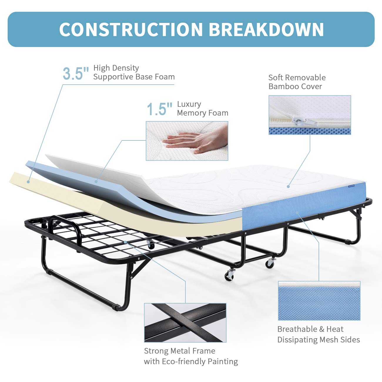 - Inofia Foldable Folding Bed, Rollaway Extra Guest Bed With 5 Inch