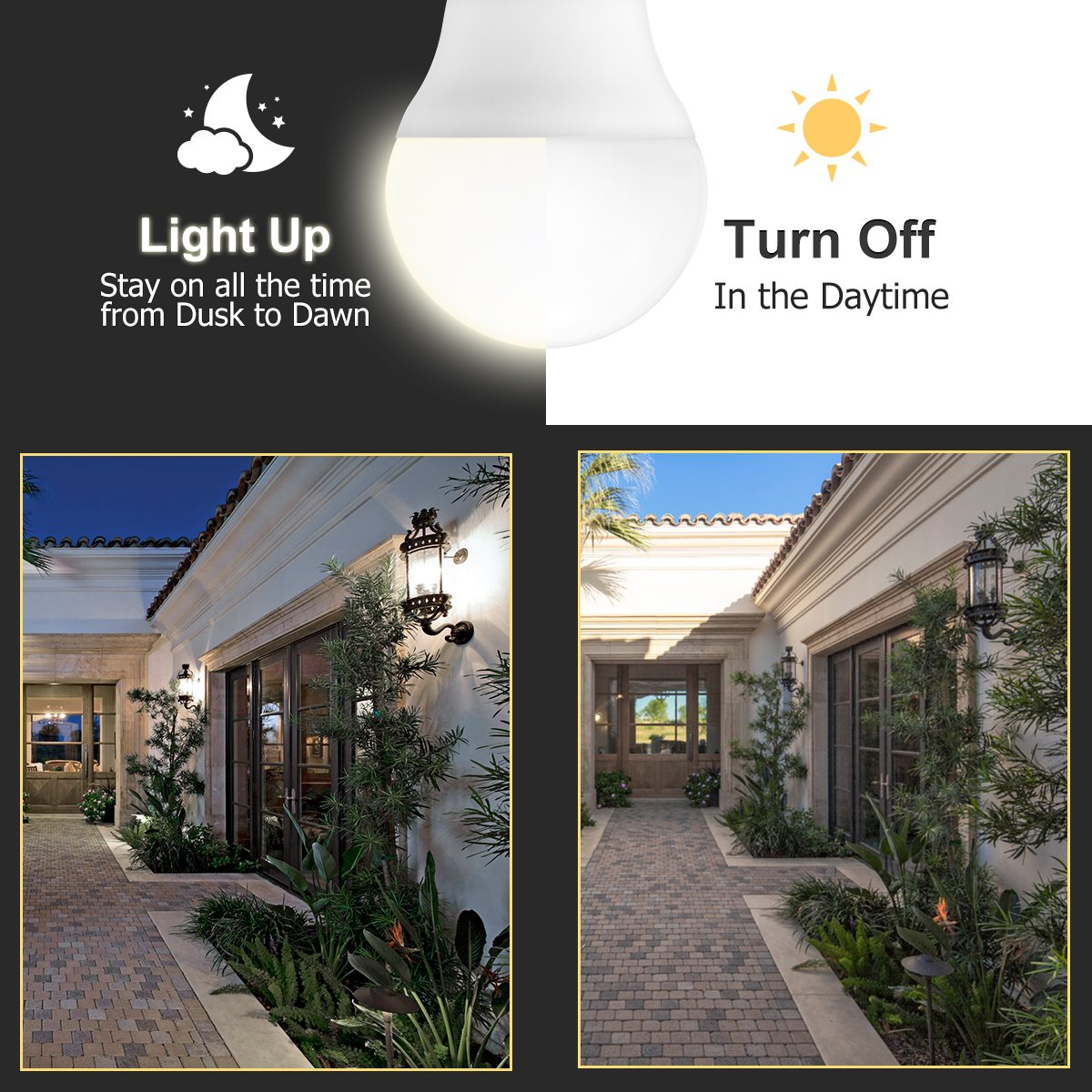 JandCase E12 Light Sensor Candelabra Bulb, Dusk to Dawn LED Bulbs for Porch, Daylight White(5000K), 40W Equivalent, 5W, 450lm, G14 Automatic Indoor/Outdoor Security Lights for Patio, Hallway, 4 Pack by JandCase (Image #4)