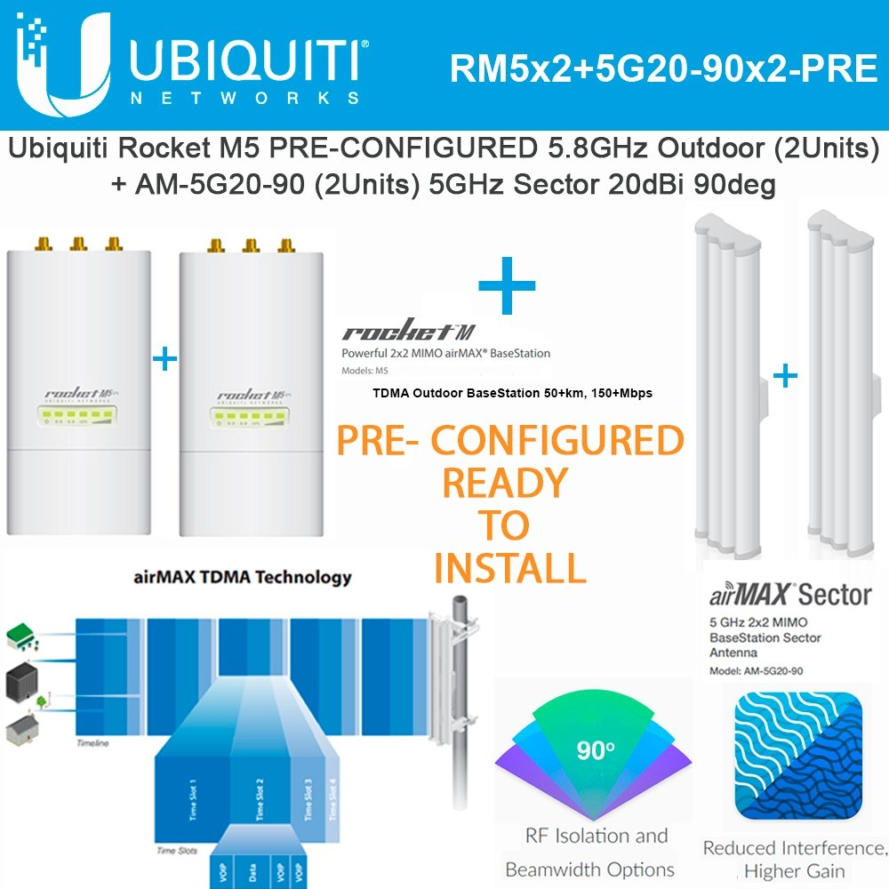 Ubiquiti Rocket M5 5.8GHz 2Pack PRE-CONF + AM-5G20-90 2Pack Sector Antenna 20dBi