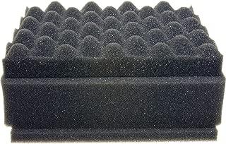product image for CVPKG Presents Seahorse SE300 replacement foam set. ( 3 piece pluck set )