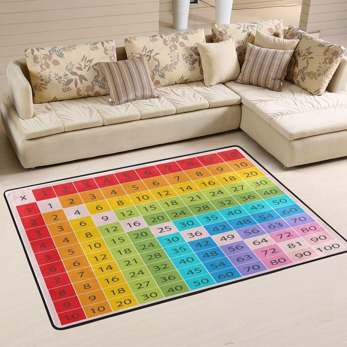 WIHVE Multiplication Square Non Slip Area Rugs Living Room Carpet Bedroom Rug