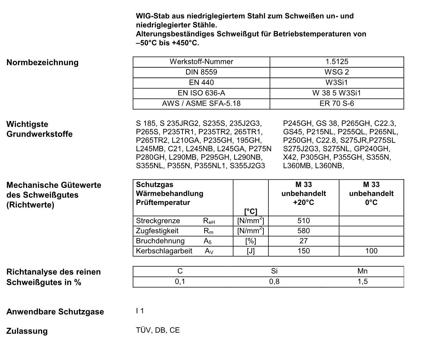 1 kg 1.5125 varillas de soldadura WSG2 / electrodos de alambre con 2,0 mm x 1000 mm Ø para acero y aceros de baja aleación de soldadura WIG / TIG: ...