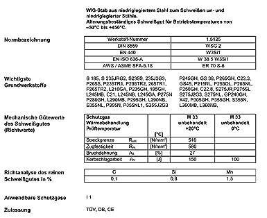 Confezione da 5 Kg Bacchette Tig in SG2 /Ø 1.2mm