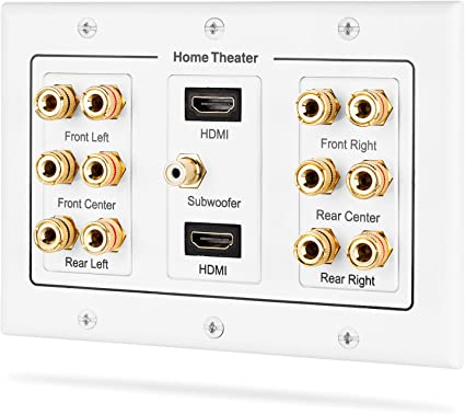 Home Theater 6.1 Surround Sound 6 Speaker Wall Face Plate 2 HDMI Ports 5.1
