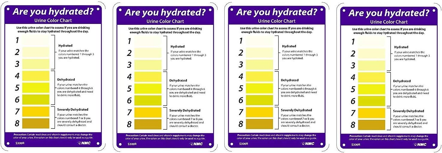 Urine Color Hydration Sign