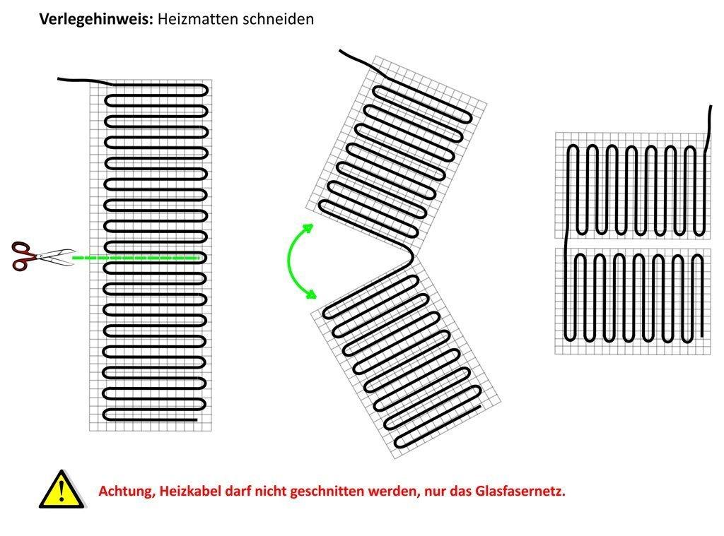 3 m/² = 0,5 m x 6 m Elektrische Fu/ßbodenheizung f/ür Laminat 150 W//m/²