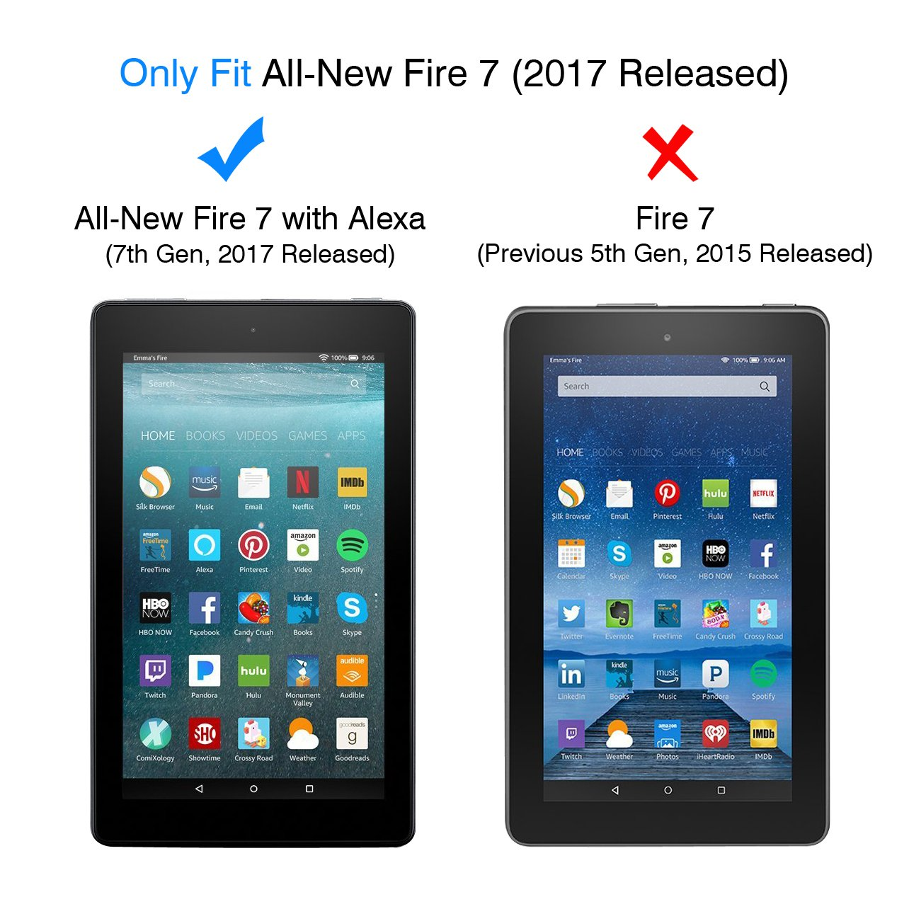 [2-Pack] All-New Fire 7 Screen Protector (2017 Release) - OMOTON Tempered Glass Screen Protector for All-New Fire 7 Tablet with Alexa (2017 Release) by OMOTON (Image #2)