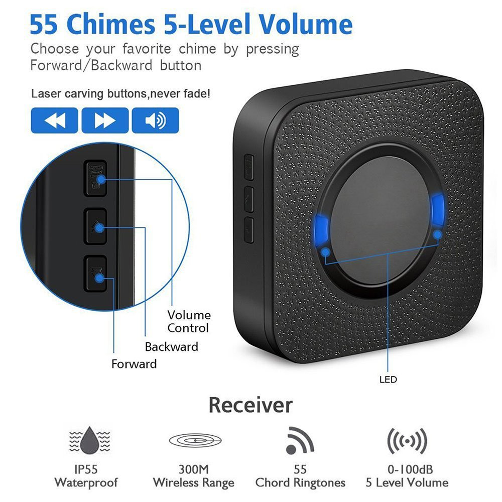 Wireless Doorbell Kit, WEILIANTE Waterproof Chime Kit (2 Receivers+ 1 Button), Long Operating Range of Over 1000 Feet(300 m), 55 Chimes 5-Level Volume, Dustproof and Waterproof by WEILIANTE (Image #3)