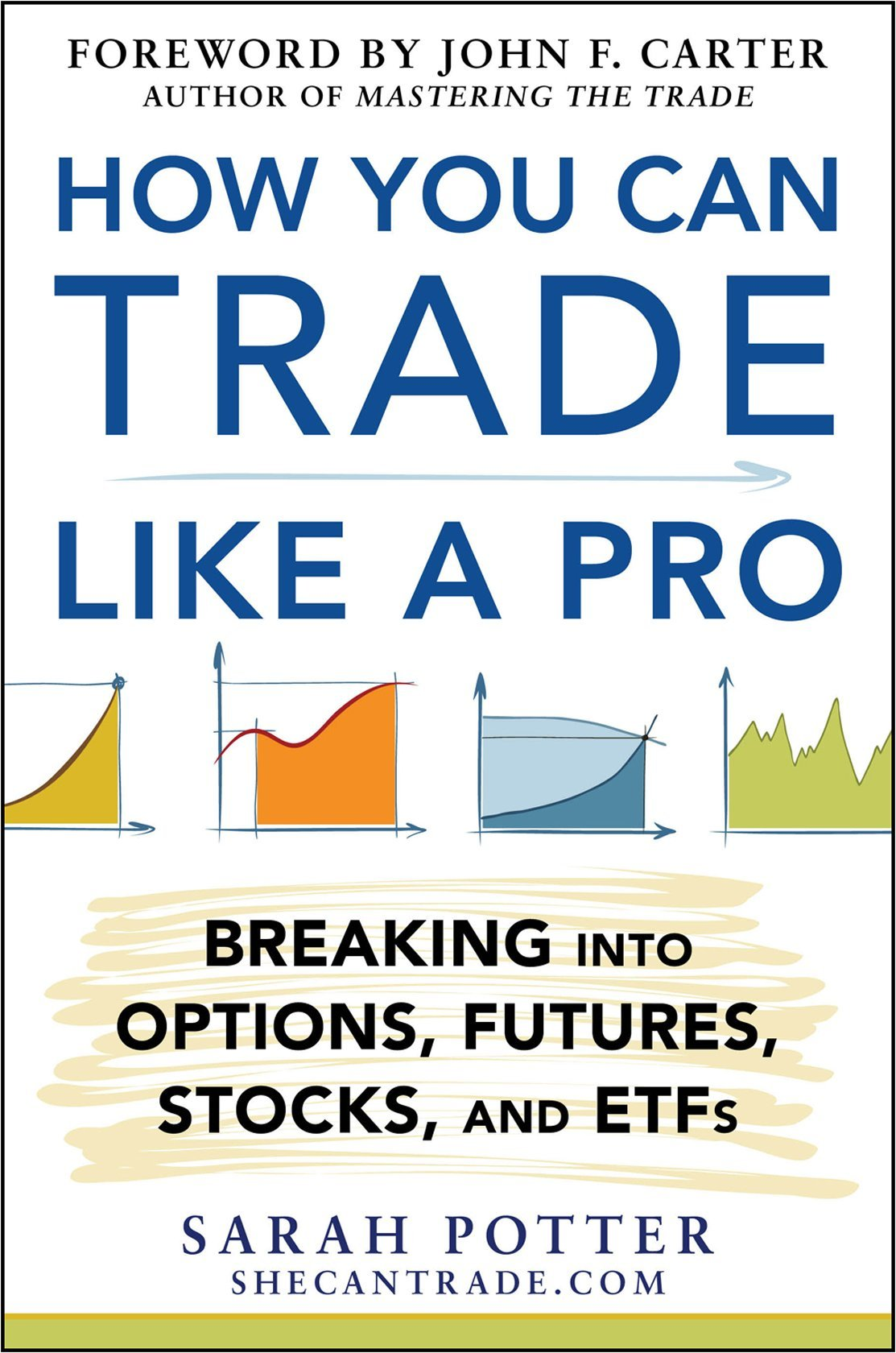 How to trade options like a pro