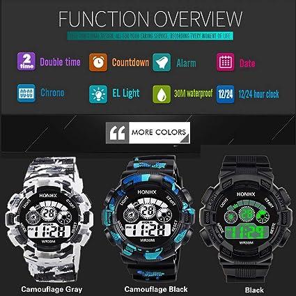 Amazon.com: Reloj de pulsera analógico militar para hombre ...