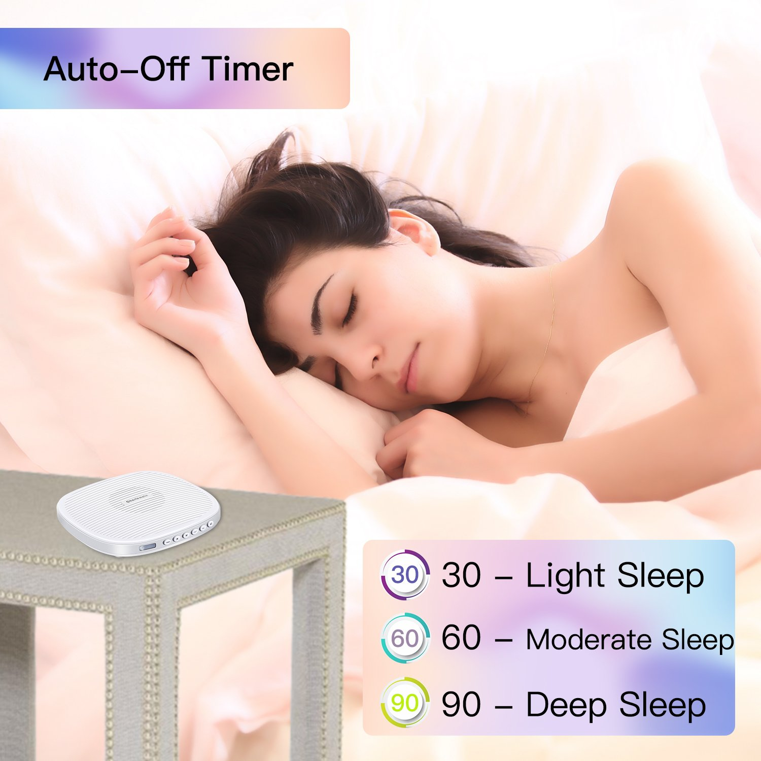 Sleep White Noise Machine, 20 Soothing Sounds, Sleep Aid Machine with Earphone Jack & 3 Timer Setting, Sound Therapy for Adult Baby Home Office Travel, USB Port or Rechargeable Battery Powered(White)