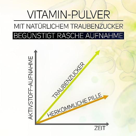 Polvo de vitamina K2 - Menaquinona MK7 400 ?g - 99,99% de forma trans - Contenido de Cis 0% - Polvo vegano 365 porciones sin cápsulas: Amazon.es: Salud y ...