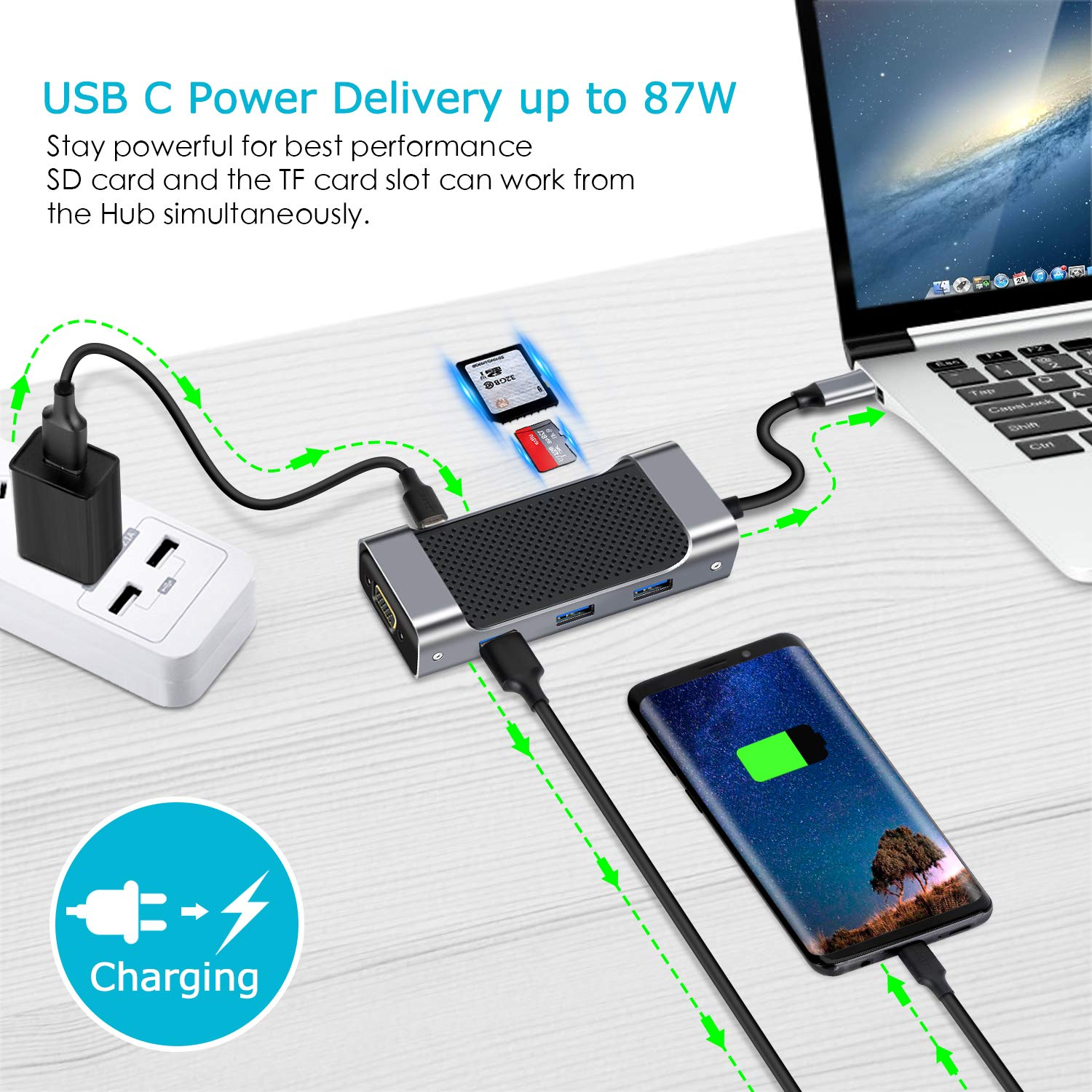USB C to HDMI 4K VGA Hub Adapter,USB Type C to HDMI Converter with 3 USB3.0 PD Charging Port TF/SD Card Reader Compatible with Samsung DeX for Galaxy S9/S8/Note 9/8,MacBook/MacBook Pro