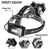 LED Headlamp, Loyalfire 10000 Lumens 5 Headlamp