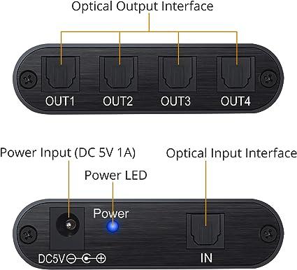 Neoteck Digital /Óptico Audio Splitter 1x4 SPDIF Divisor de Audio de Fibra /Óptica Toslink 1 en 4 Aleaci/ón de Aluminio con Cable /Óptico