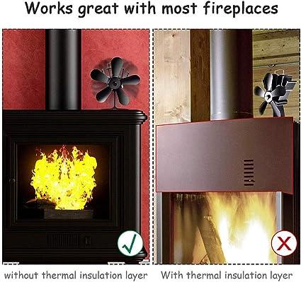5 Palas Ventilador Estufa 5 Aspas Funcionamiento Silencioso Ventilador Estufa de Energ/ía T/érmica Ecofan para Estufa de Le/ña//Chimenea//Gas//Pellets//Madera//Troncos