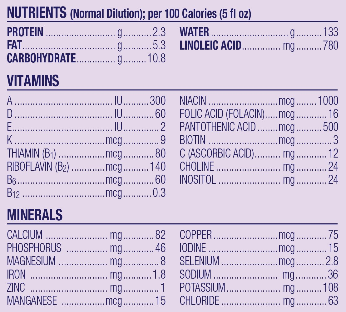 Enfamil PREMIUM Non-GMO Gentlease Infant Formula, Powder, 21.5 Ounce Reusable Tub, Pack of 4 by Enfamil (Image #2)