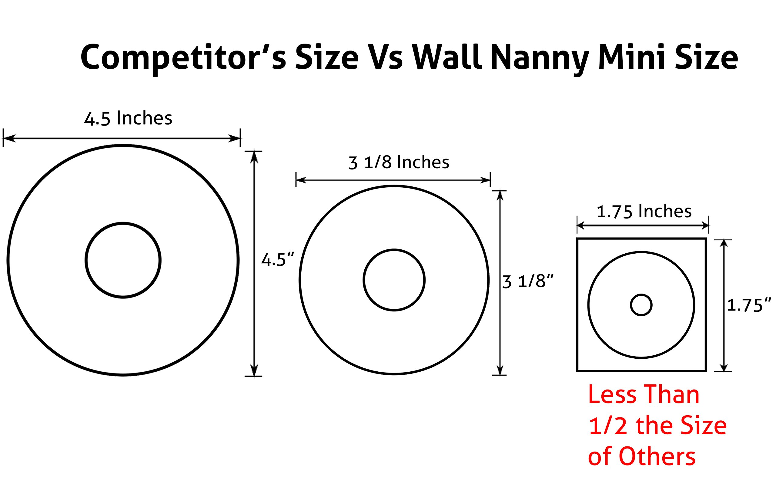 Wall Nanny Mini - Baby Gate Wall Protector (Made in USA) for Dog & Pet Gates - Small Low-Profile Saver - Perfect in Doorways - Cups Protect & Guard Walls from Kid Child Safety Pressure Gates - 4 Pack by Wall Nanny (Image #7)