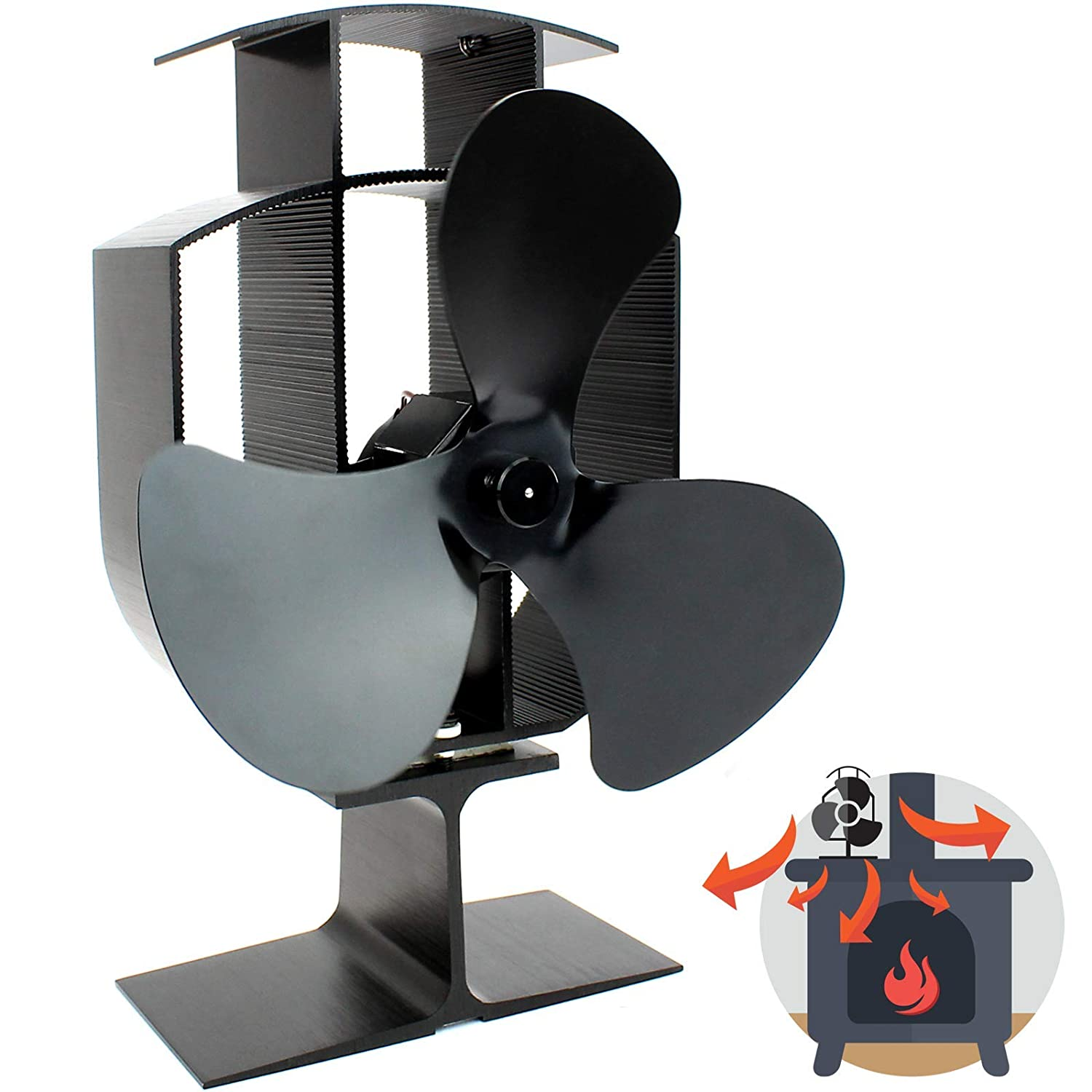 Heat Powered 3 Blade Stove Fan | Silent Operation | Fireplace Wood & Log Burner | Effective Heat Circulation | Eco Friendly | M&W