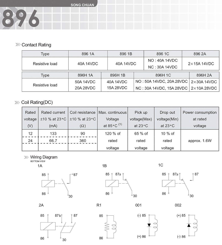6 Hard-to-Find Fastener 014973130350 SAE Flat Washers Piece-100