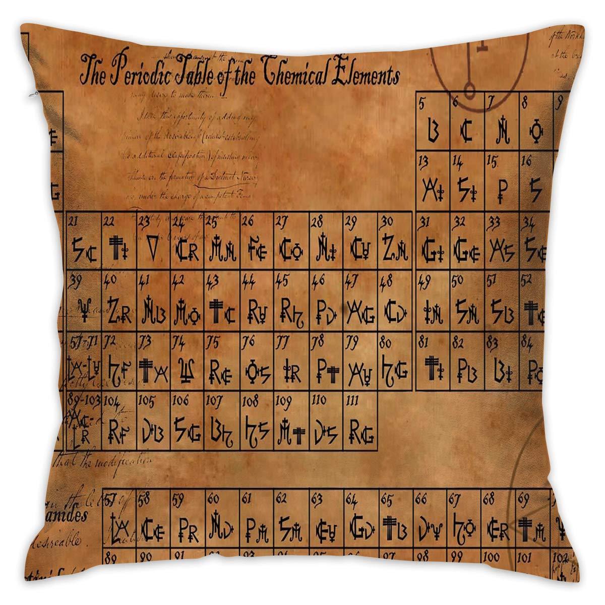 Amazon.com: Feim-AO Periodic Table of The Elements ...