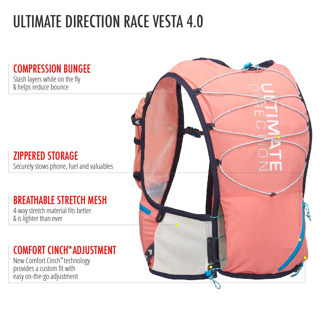 Ultimate Direction Womens Race Vesta 4.0, Coral, Medium/Large by Ultimate Direction (Image #4)