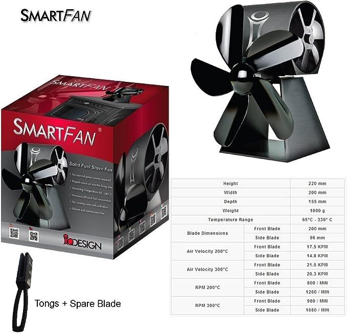 Double ventilateur pour auto-r/égulation de la temp/érature SmartFan Original Ventilateur pour Poele