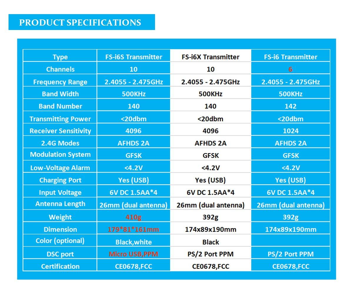 Cikuso 36Mm T/ête Simple Extr/émit/é Ouverte Cl/é pour Usage Automobile et Industriel