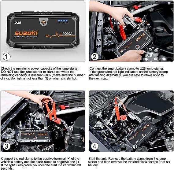 Suaoki U28 potente coche Jump Starter 2000 A con doble USB LED linterna de pinzas para coche barco camión: Amazon.es: Coche y moto