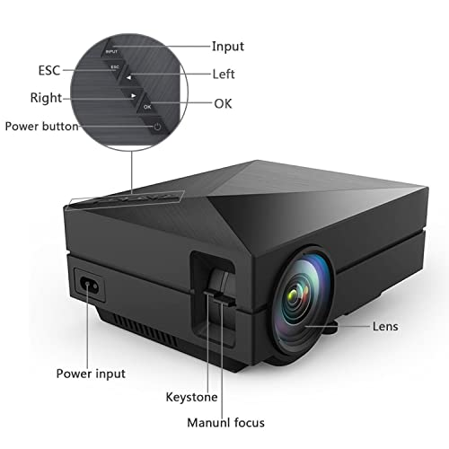 Ezapor GM60 Multimedia Mini LED Projector review