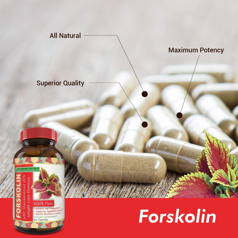 Forskolin market