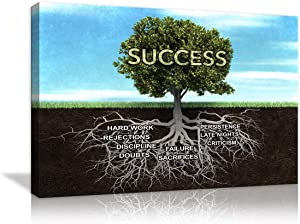 Motivational Canvas Wall Art Success Tree Posters Painting Inspirational Entrepreneur Quotes Print Poster Artwork for Living Room Bedroom Office Framed Ready to Hang