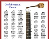 GREEK BOUZOUKI CHORDS POSTER & NOTE LOCATOR & 5