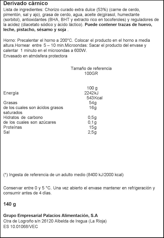 Palacios - Crema de chorizo de untar - Dulce - 140 g: Amazon.es: Alimentación y bebidas