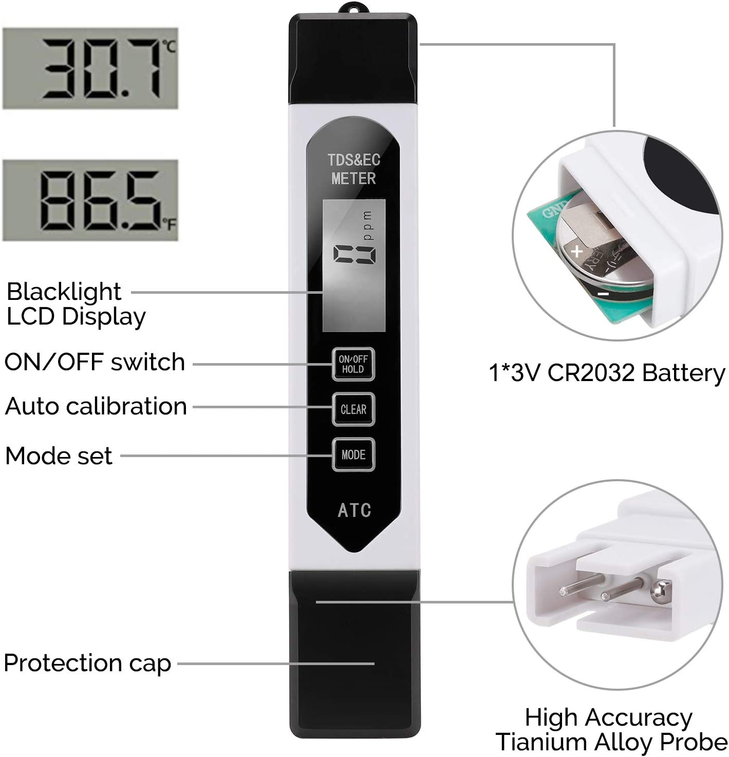 Hydroponics and Water Purifier Ideal ppm Meter for Drinking Water Professional Water Quality Tester,EC TDS Meter 4 in 1 Portable High Precision Digital TDS PPM Meter